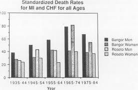 statistiche mortalità roseto